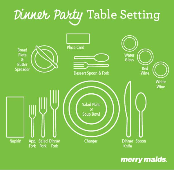 how to set a table for dinner party