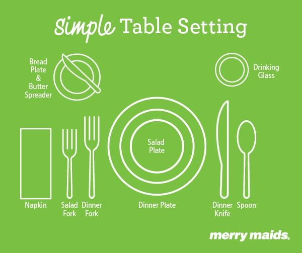 how to set a table for a simple dinner